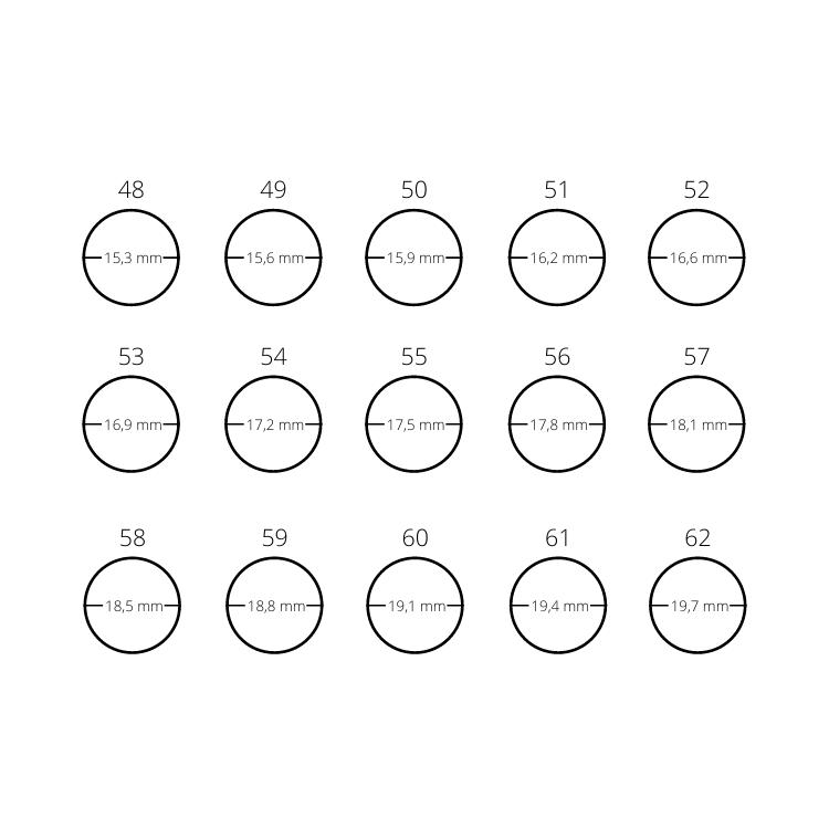 Størrelsesguide til hvordan man kan vælge den rigtige ringstørrelse